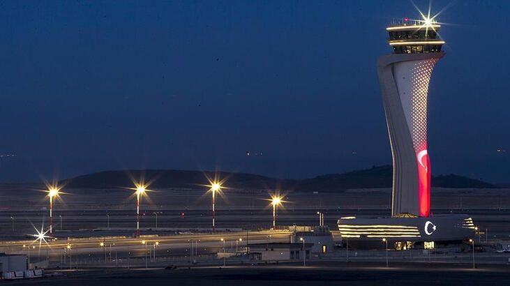 İstanbul Havalimanı Tanıtım